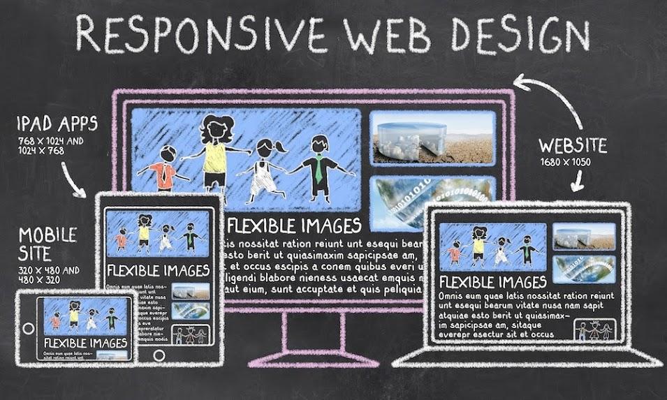 Responsive Info Graph   طراحی وب سایت رسپانسیو چیست؟  Responsive Info Graph
